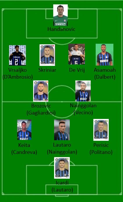 ok Inter 18 19 4-2-3-1